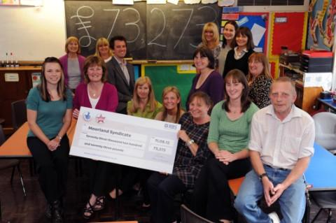Teaching staff celebrate summer holiday lottery win